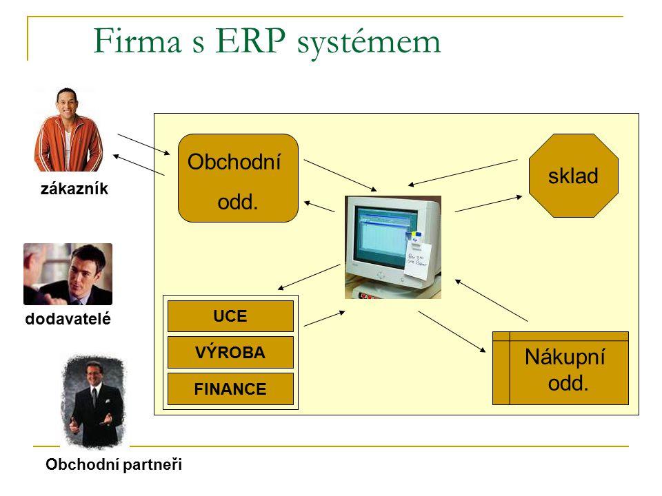 Firma s ERP systémem Obchodní sklad odd. sklad Nákupní Nákupní odd.