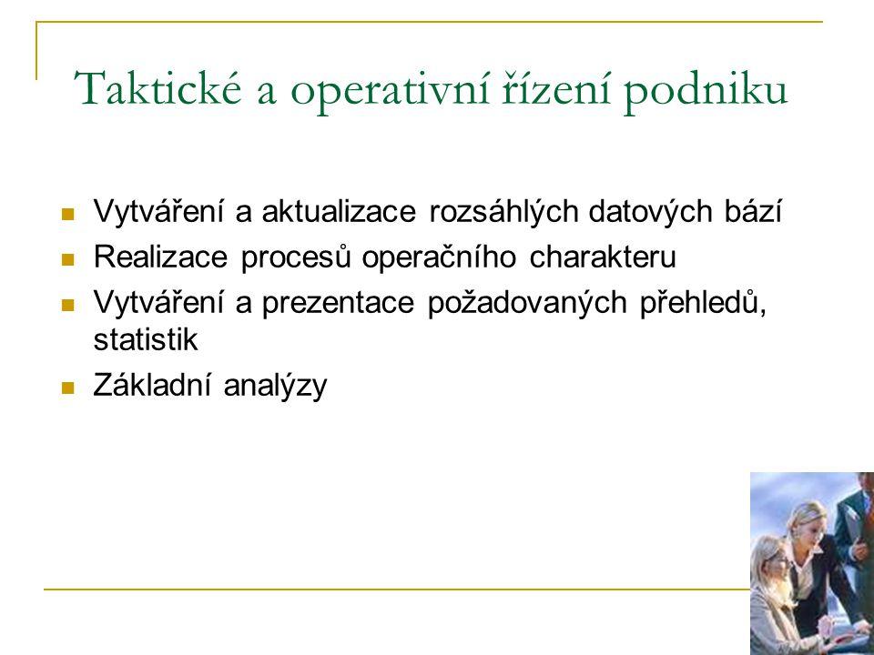 Taktické a operativní řízení podniku