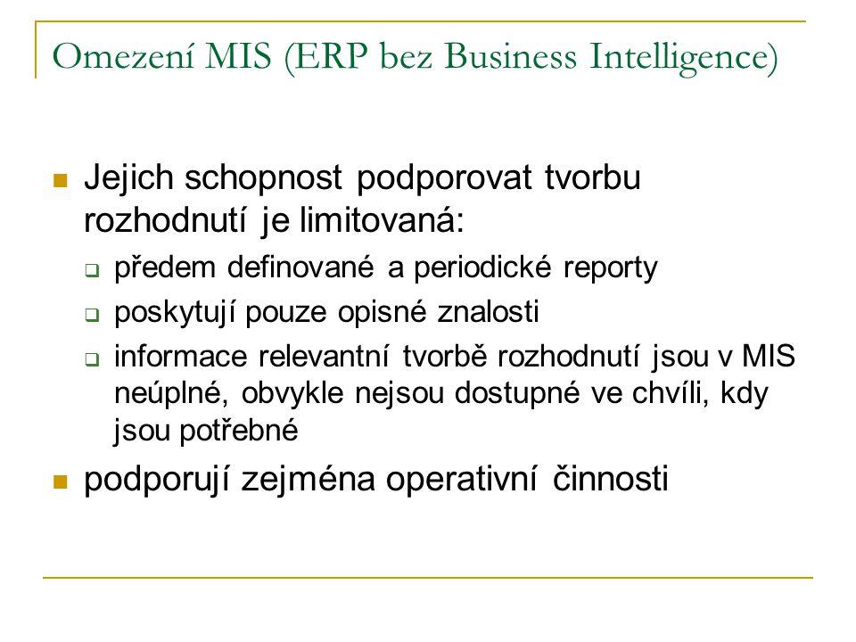 Omezení MIS (ERP bez Business Intelligence)