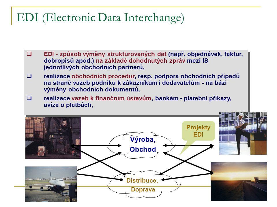EDI (Electronic Data Interchange)