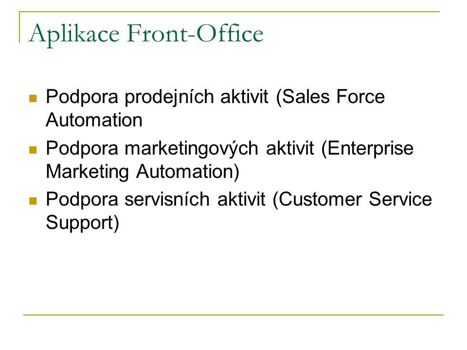 Aplikace Front-Office