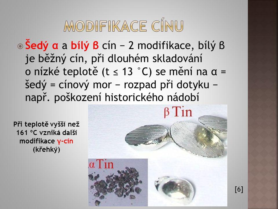 Při teplotě vyšší než 161 °C vzniká další modifikace γ-cín (křehký)