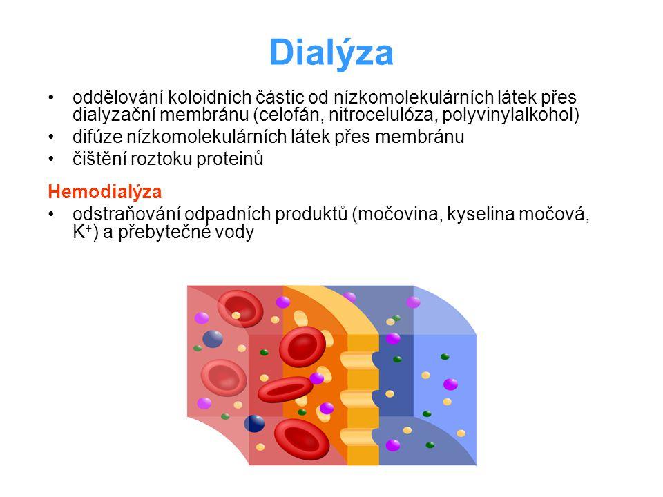Dialýza oddělování koloidních částic od nízkomolekulárních látek přes dialyzační membránu (celofán, nitrocelulóza, polyvinylalkohol)