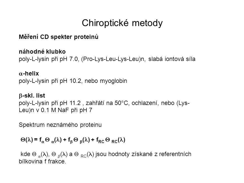 Chiroptické metody Měření CD spekter proteinů náhodné klubko