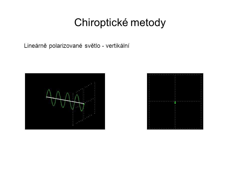 Chiroptické metody Lineárně polarizované světlo - vertikální