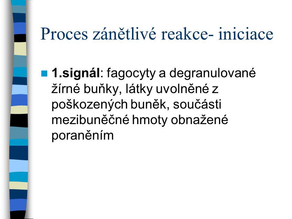 Proces zánětlivé reakce- iniciace