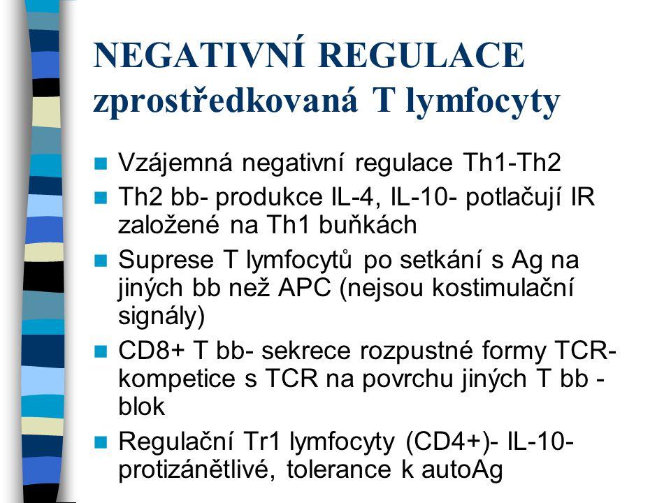 NEGATIVNÍ REGULACE zprostředkovaná T lymfocyty