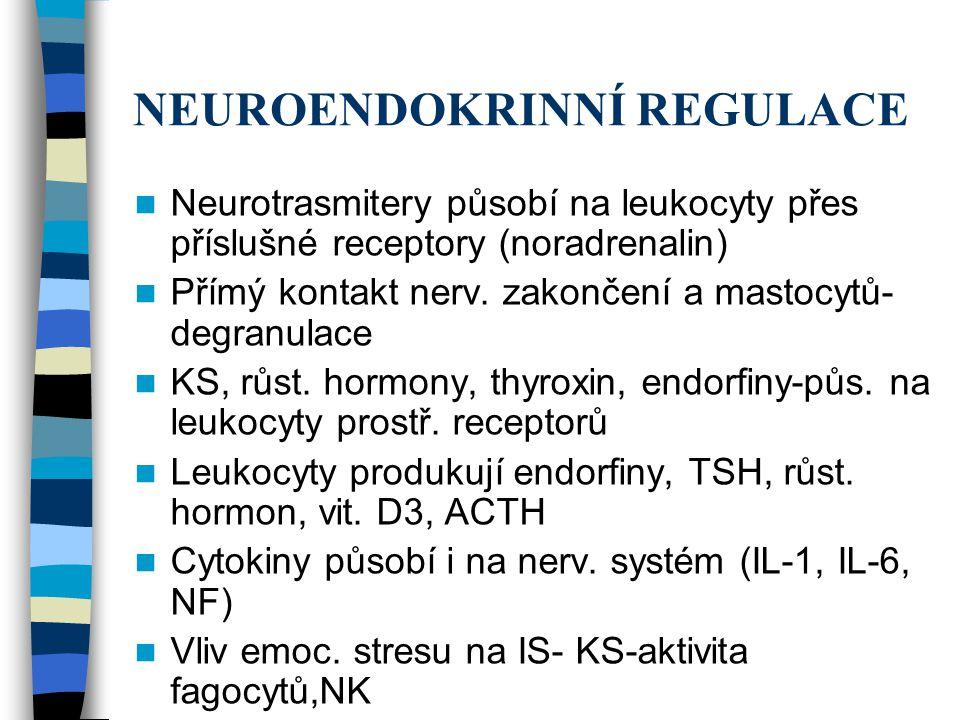 NEUROENDOKRINNÍ REGULACE