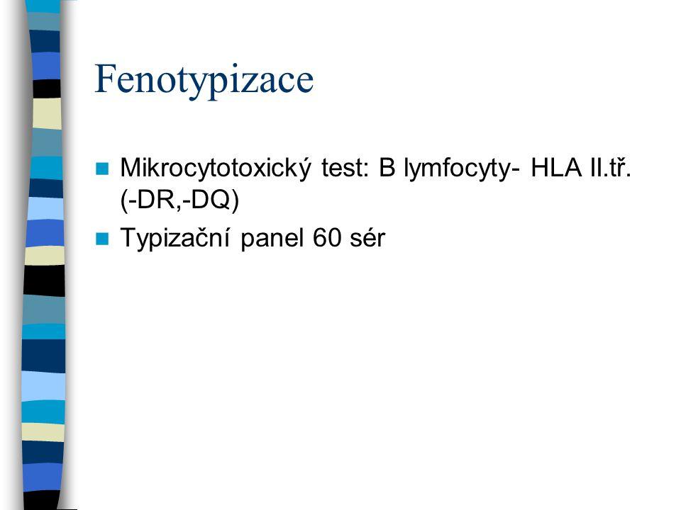 Fenotypizace Mikrocytotoxický test: B lymfocyty- HLA II.tř. (-DR,-DQ)