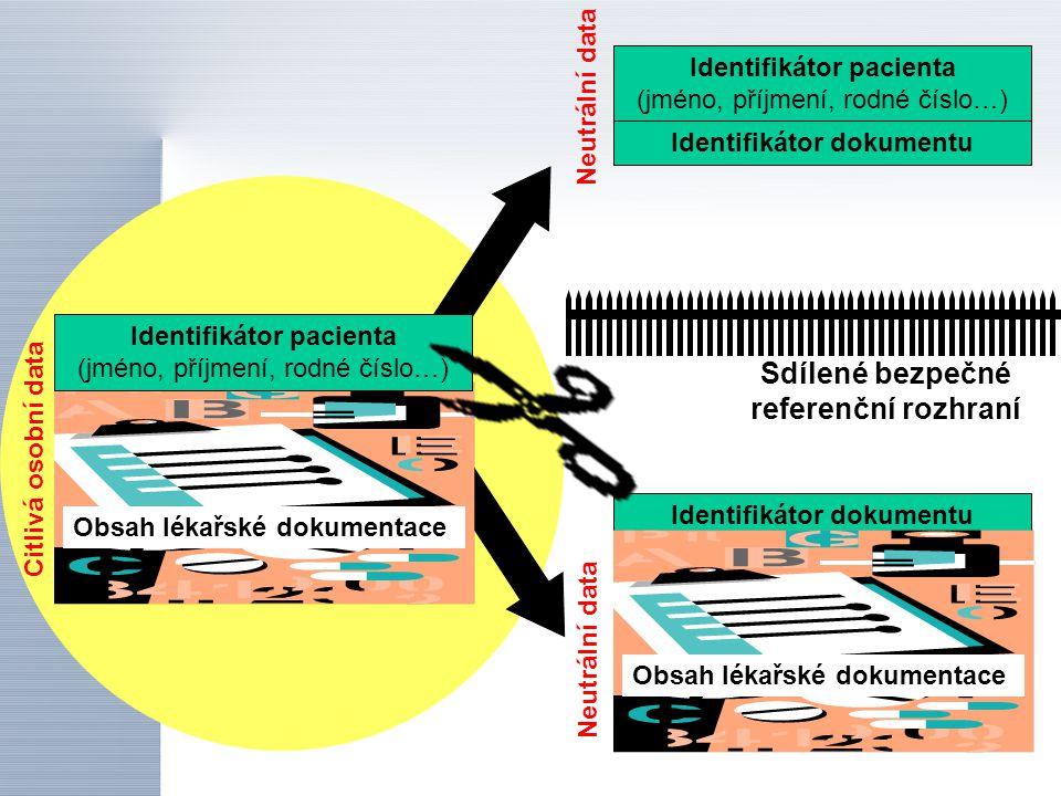 Identifikátor dokumentu Sdílené bezpečné referenční rozhraní