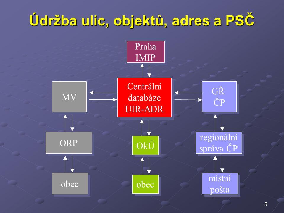 Údržba ulic, objektů, adres a PSČ