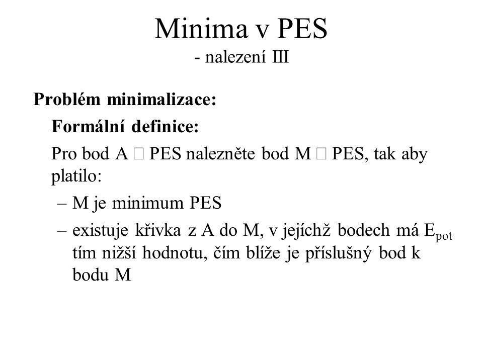 Minima v PES - nalezení III