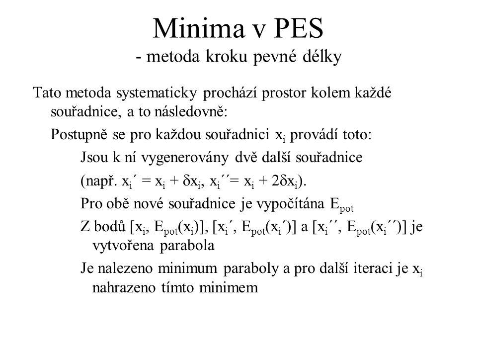 Minima v PES - metoda kroku pevné délky
