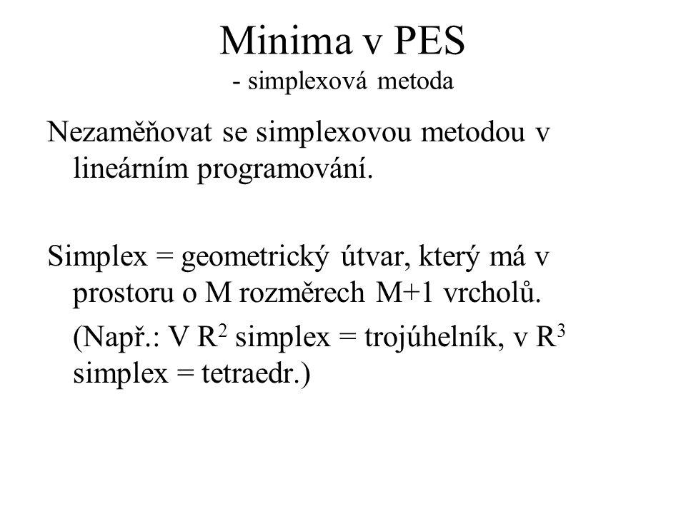 Minima v PES - simplexová metoda