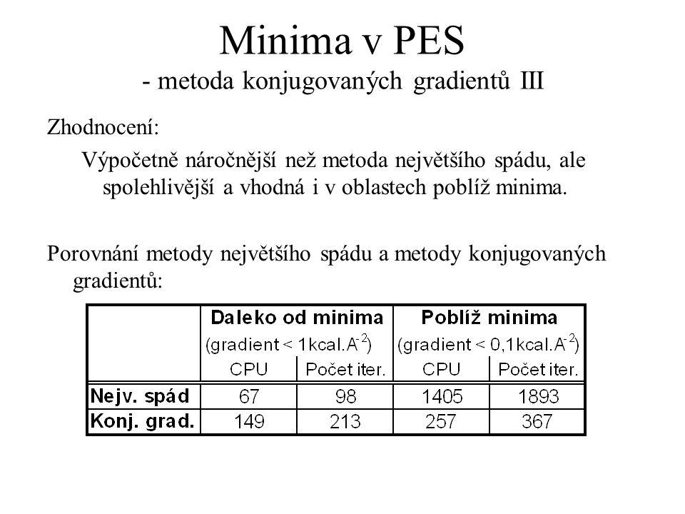 Minima v PES - metoda konjugovaných gradientů III