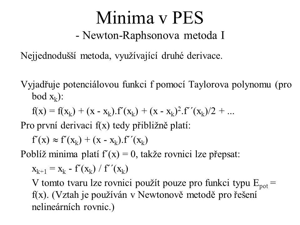 Minima v PES - Newton-Raphsonova metoda I