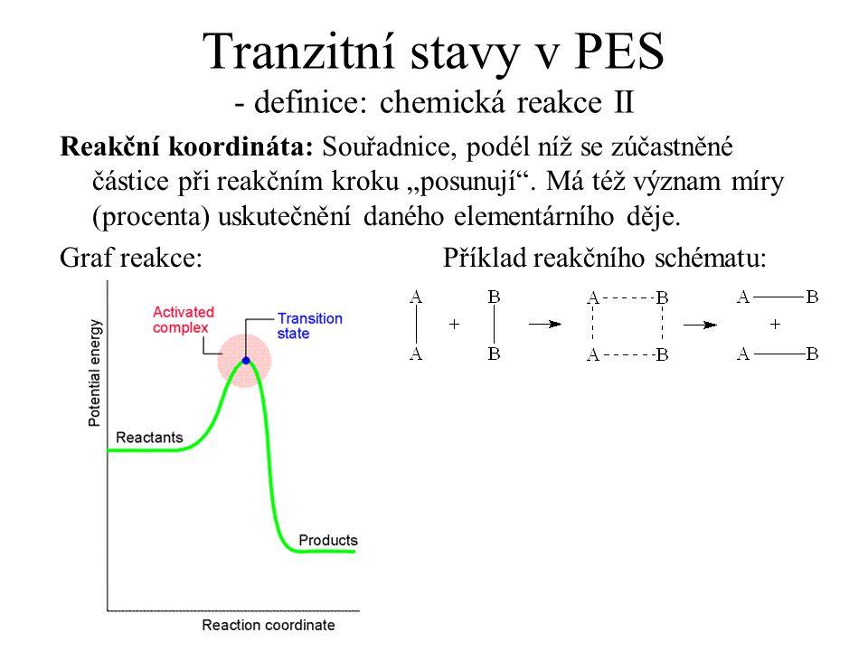 Tranzitní stavy v PES - definice: chemická reakce II