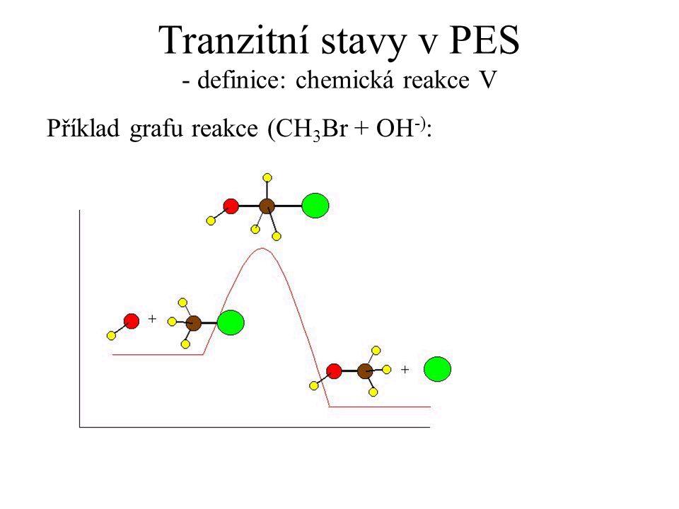 Tranzitní stavy v PES - definice: chemická reakce V