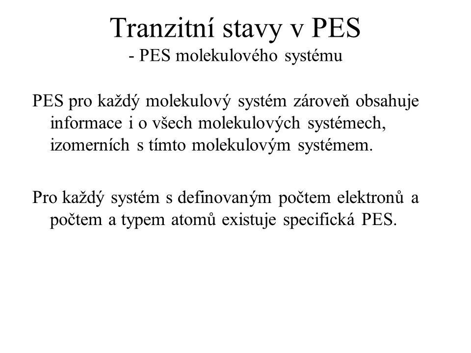 Tranzitní stavy v PES - PES molekulového systému