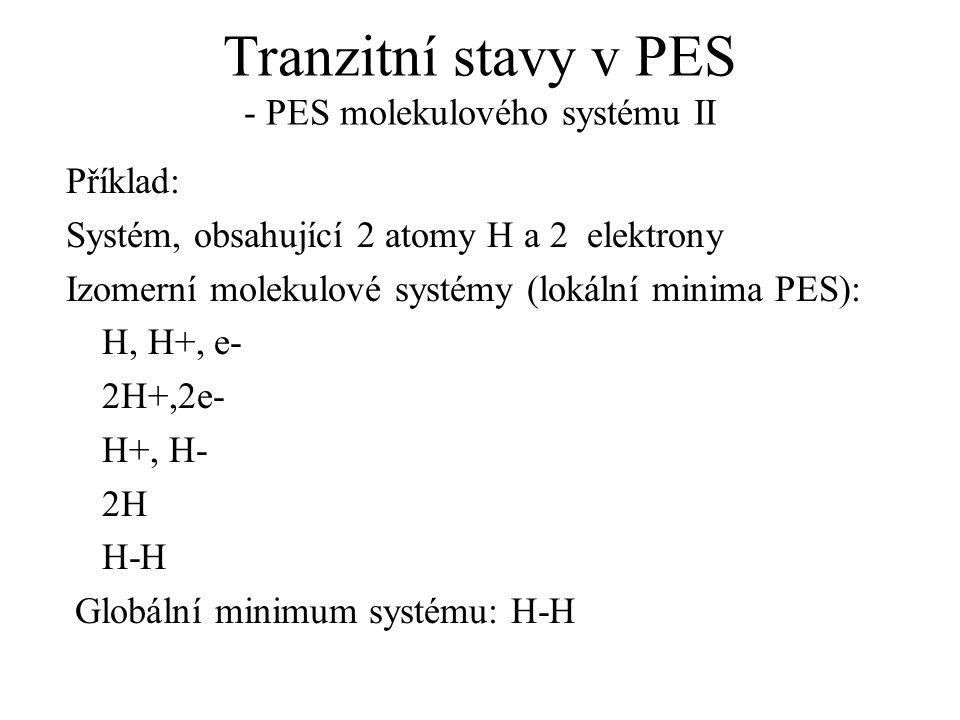 Tranzitní stavy v PES - PES molekulového systému II