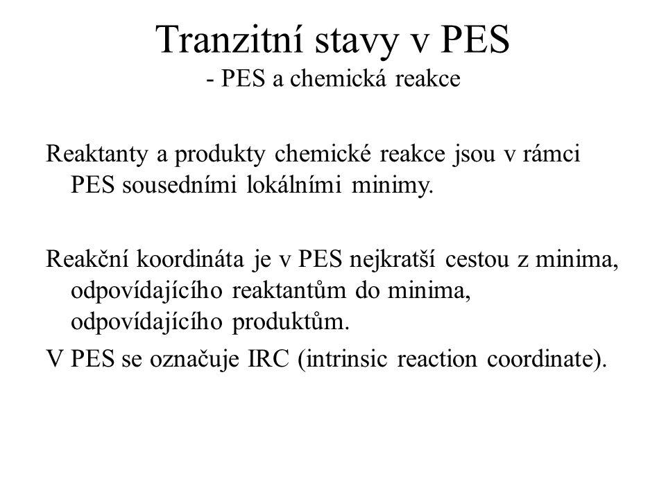 Tranzitní stavy v PES - PES a chemická reakce