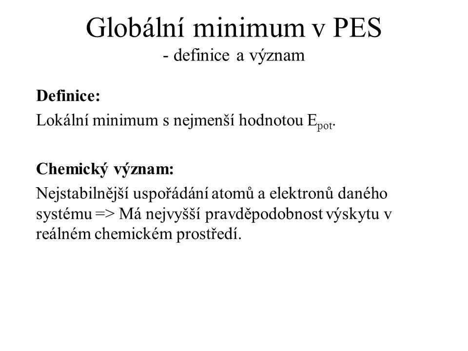 Globální minimum v PES - definice a význam