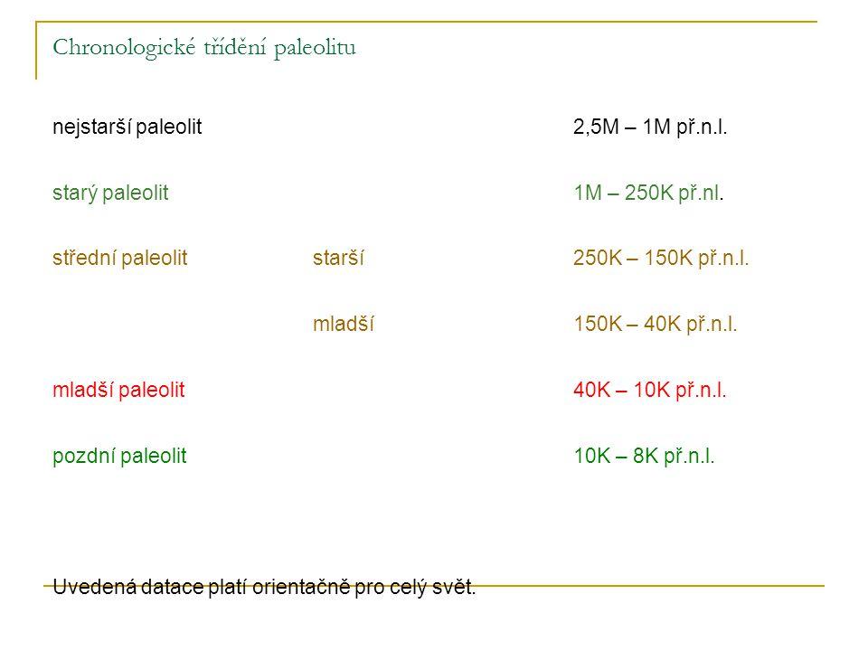 Chronologické třídění paleolitu
