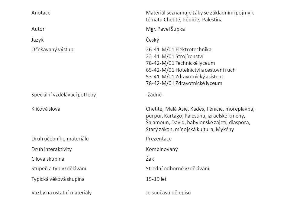 Anotace Materiál seznamuje žáky se základními pojmy k tématu Chetité, Fénicie, Palestina. Autor. Mgr. Pavel Šupka.