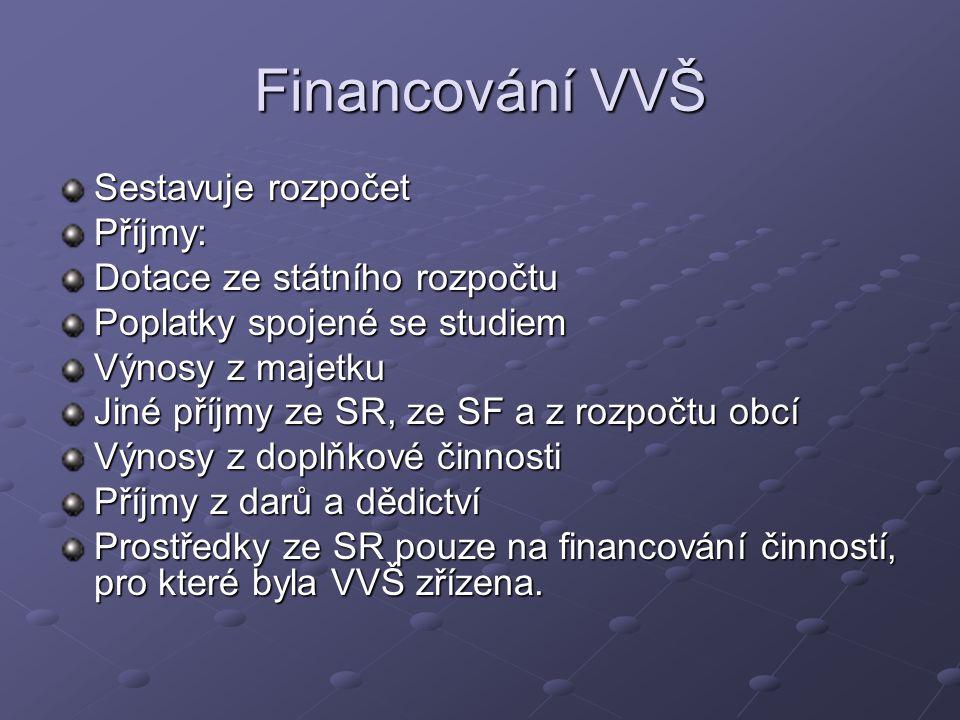 Financování VVŠ Sestavuje rozpočet Příjmy: Dotace ze státního rozpočtu