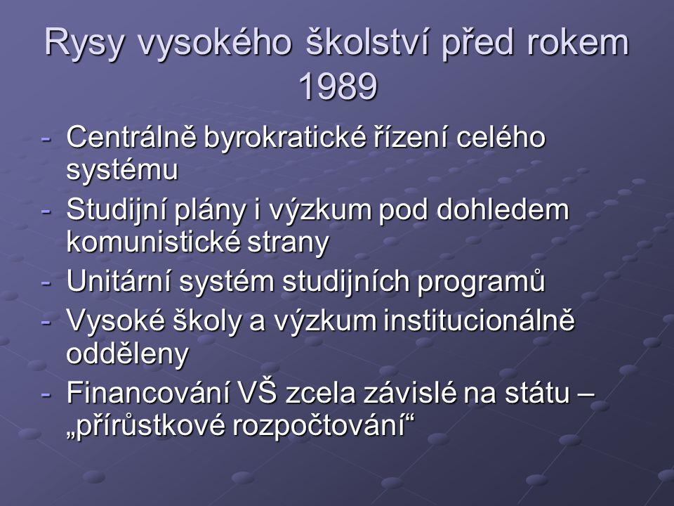 Rysy vysokého školství před rokem 1989