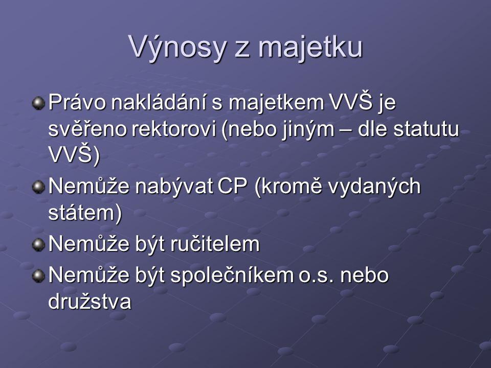 Výnosy z majetku Právo nakládání s majetkem VVŠ je svěřeno rektorovi (nebo jiným – dle statutu VVŠ)