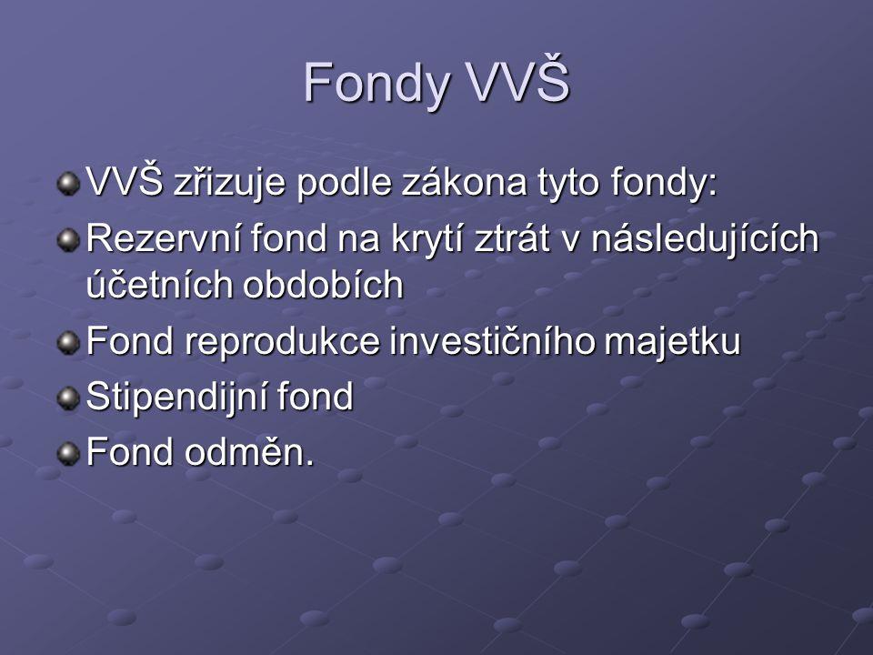 Fondy VVŠ VVŠ zřizuje podle zákona tyto fondy: