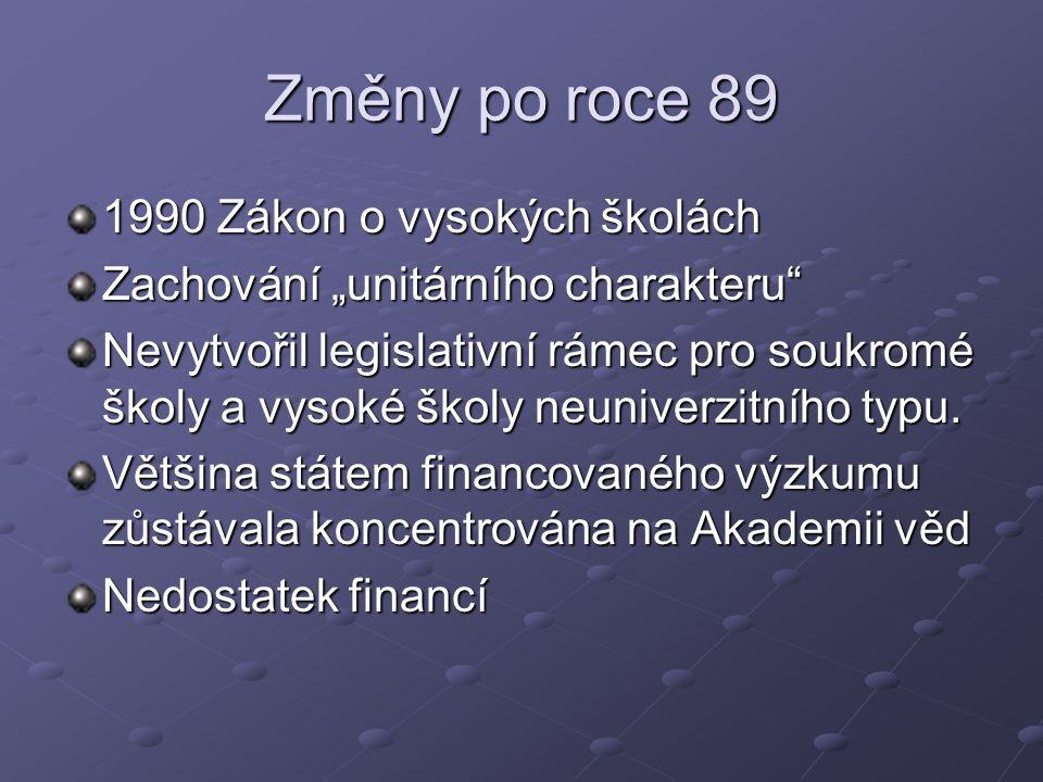 Změny po roce 89 1990 Zákon o vysokých školách