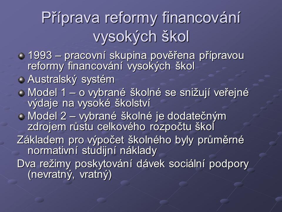 Příprava reformy financování vysokých škol