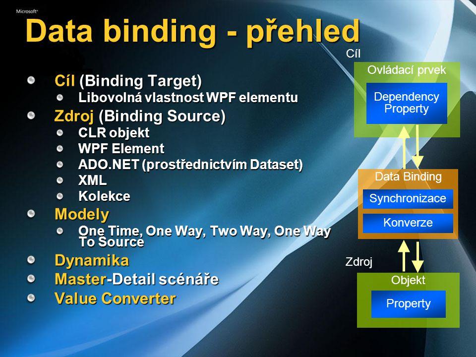Data binding - přehled Cíl (Binding Target) Zdroj (Binding Source)