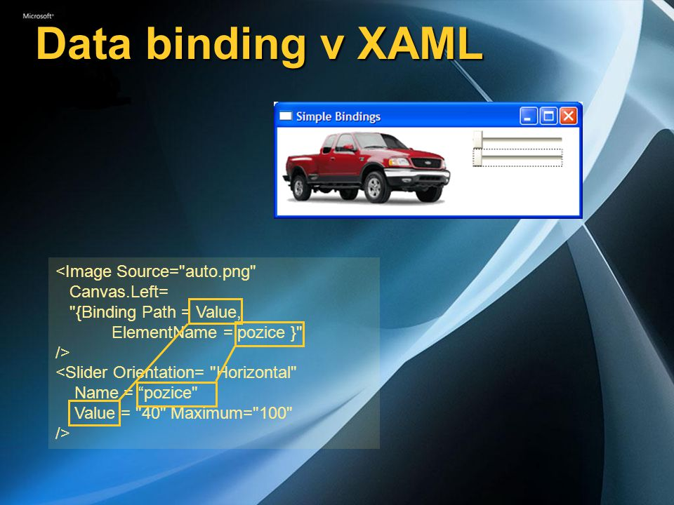 Data binding v XAML <Image Source= auto.png Canvas.Left=