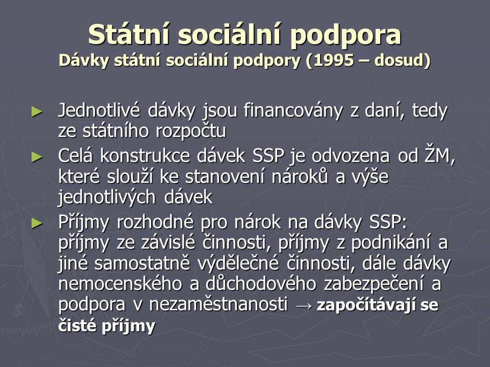 Státní sociální podpora Dávky státní sociální podpory (1995 – dosud)