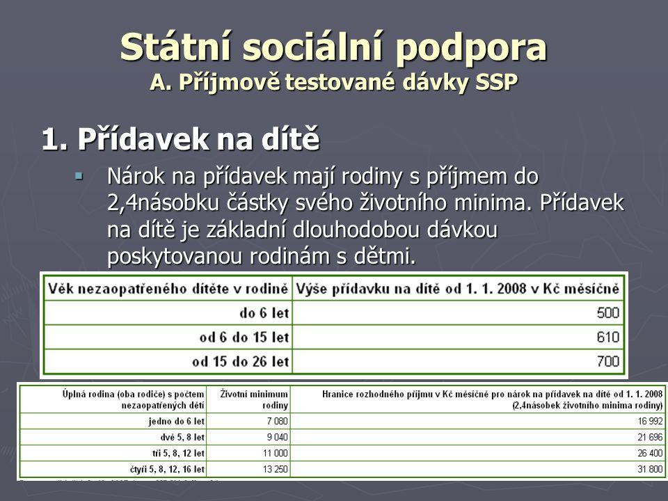 Státní sociální podpora A. Příjmově testované dávky SSP