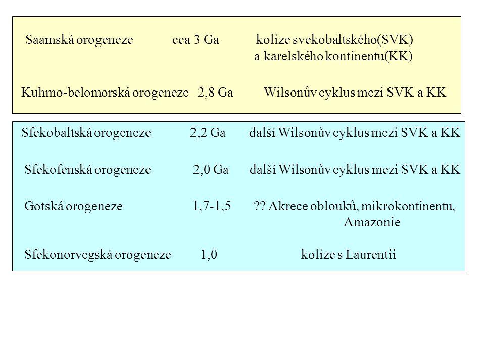 Saamská orogeneze cca 3 Ga kolize svekobaltského(SVK)