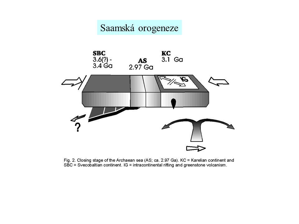 Saamská orogeneze