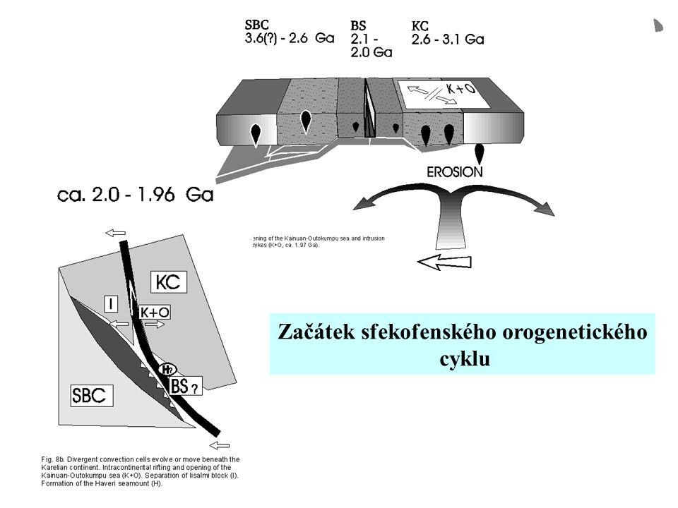 Začátek sfekofenského orogenetického