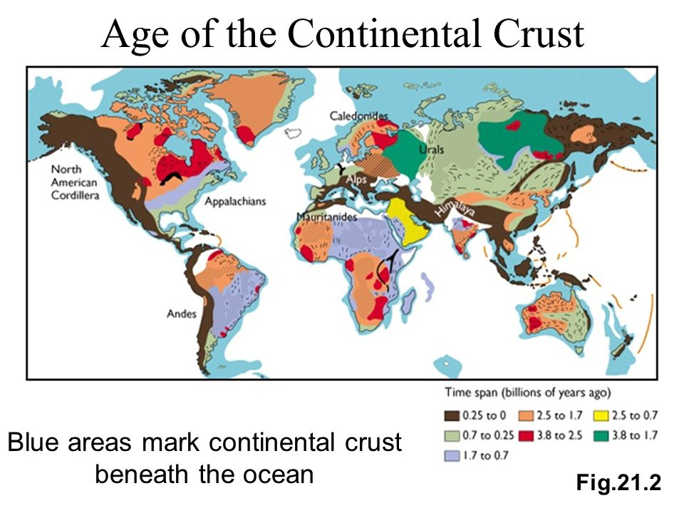 Age of the Continental Crust