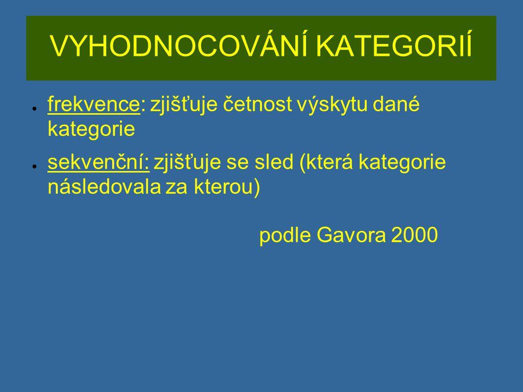 VYHODNOCOVÁNÍ KATEGORIÍ