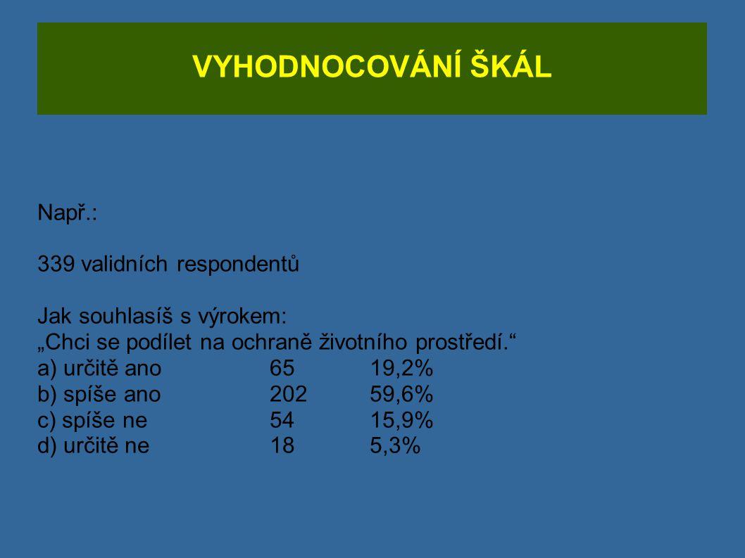 VYHODNOCOVÁNÍ ŠKÁL Např.: 339 validních respondentů