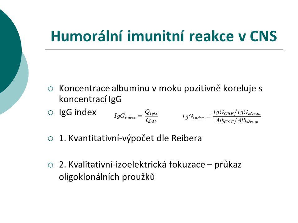 Humorální imunitní reakce v CNS