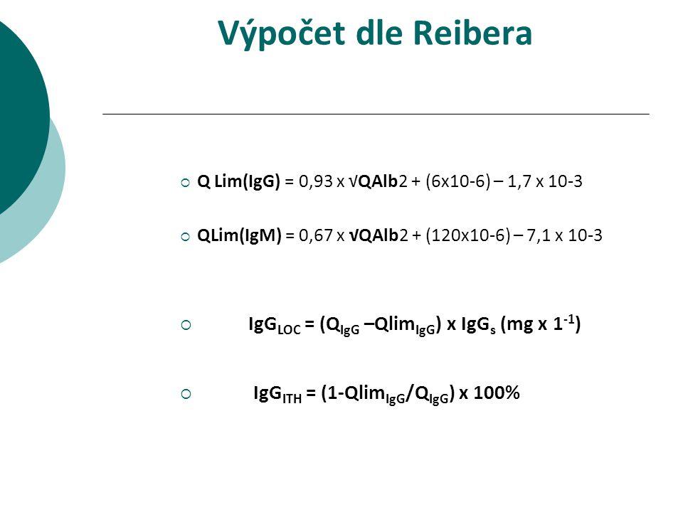 Výpočet dle Reibera IgGLOC = (QIgG –QlimIgG) x IgGs (mg x 1-1)