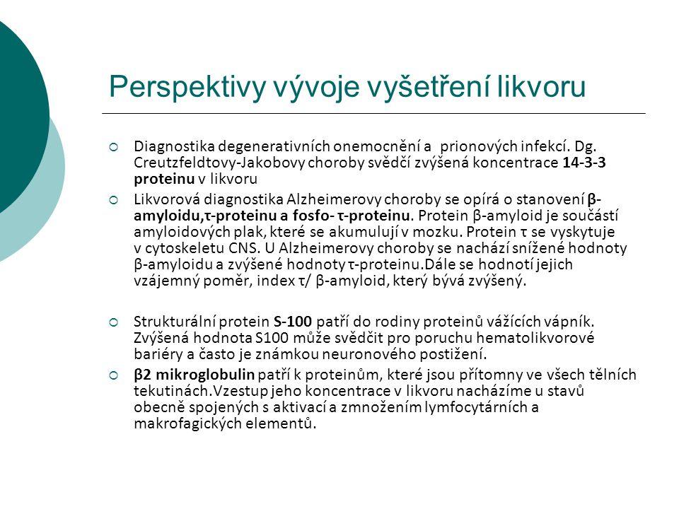 Perspektivy vývoje vyšetření likvoru