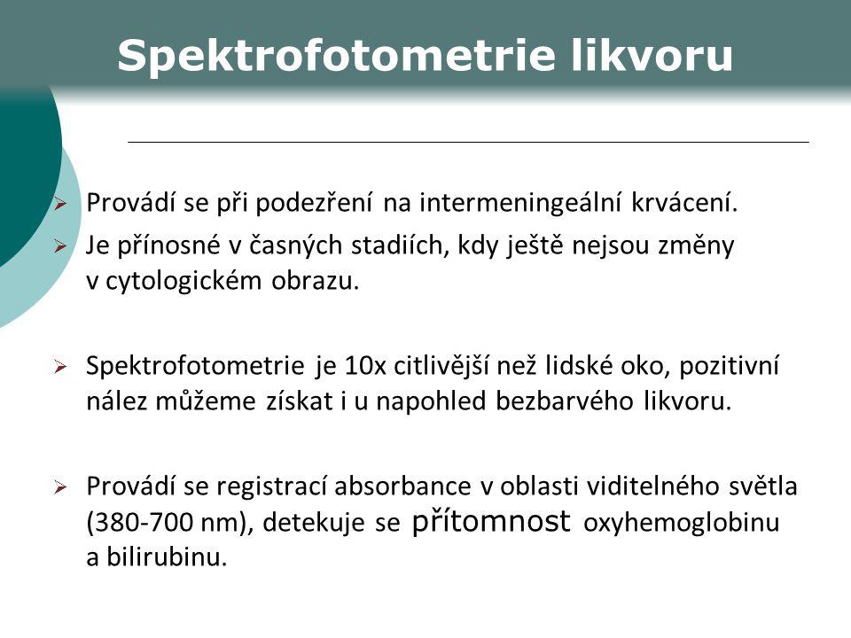 Spektrofotometrie likvoru