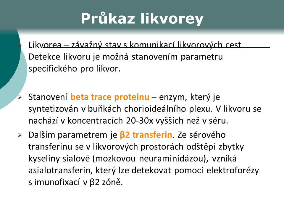Průkaz likvorey Likvorea – závažný stav s komunikací likvorových cest Detekce likvoru je možná stanovením parametru specifického pro likvor.