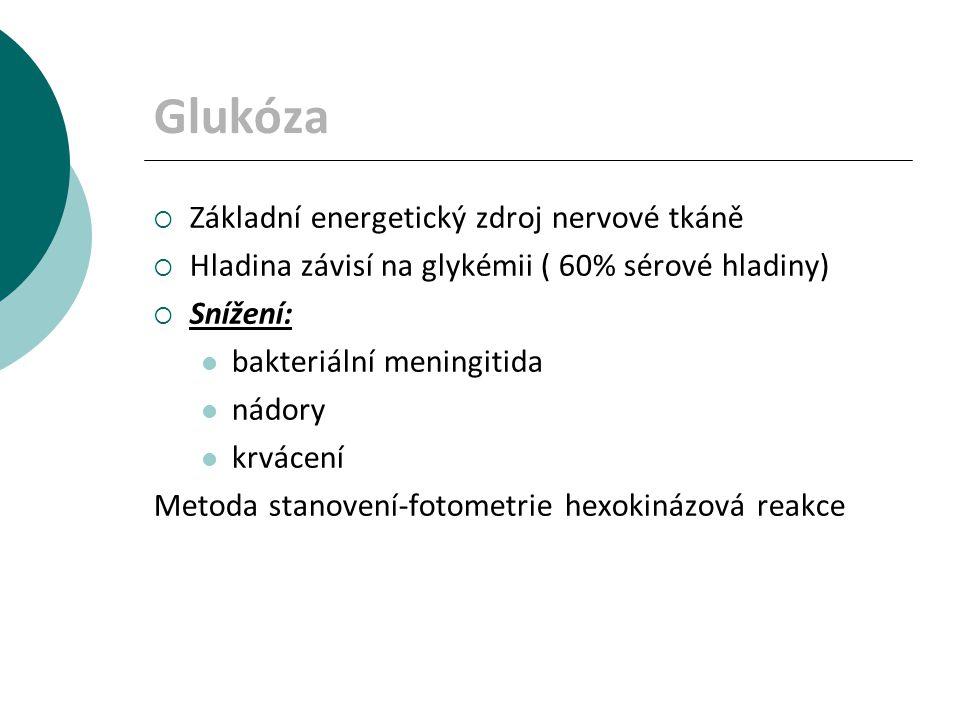 Glukóza Základní energetický zdroj nervové tkáně